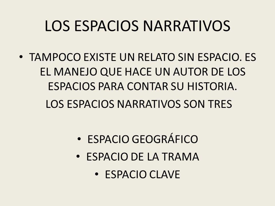 LOS ESPACIOS NARRATIVOS