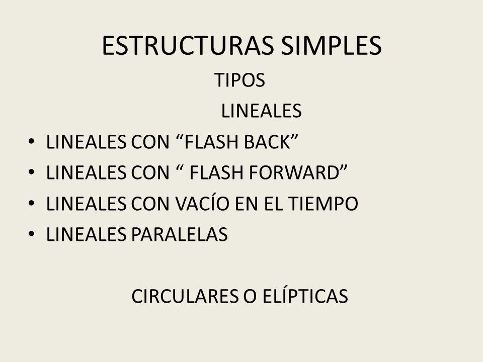 CIRCULARES O ELÍPTICAS