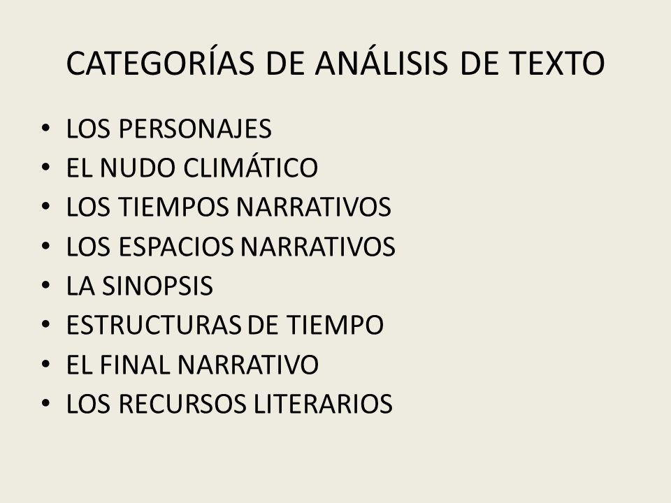 CATEGORÍAS DE ANÁLISIS DE TEXTO