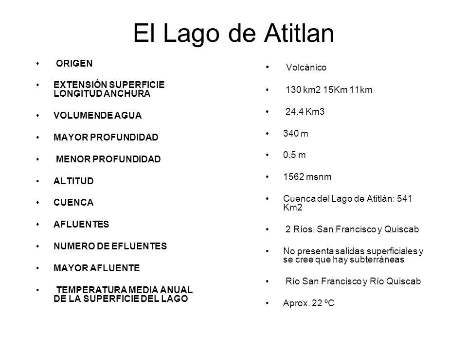 El Lago de Atitlan Volcánico ORIGEN