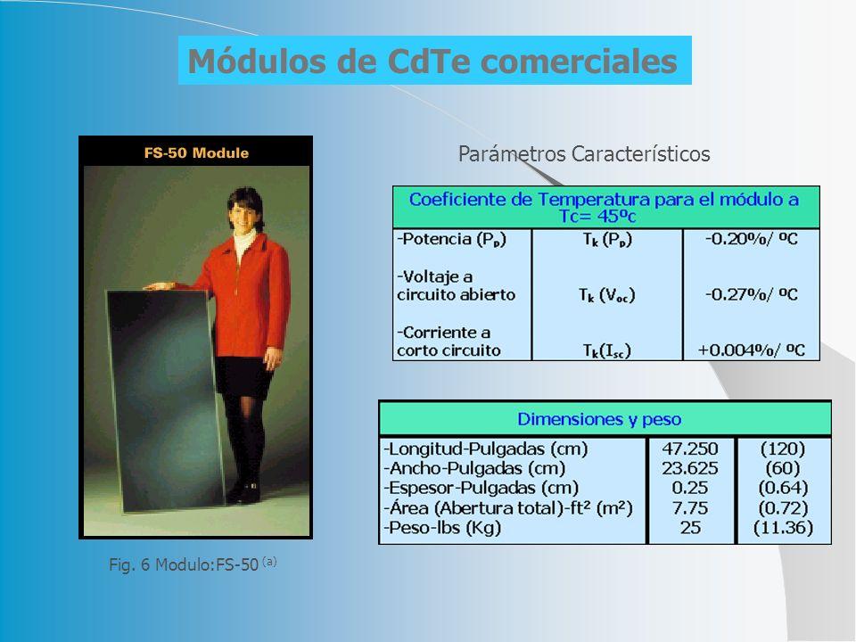Módulos de CdTe comerciales