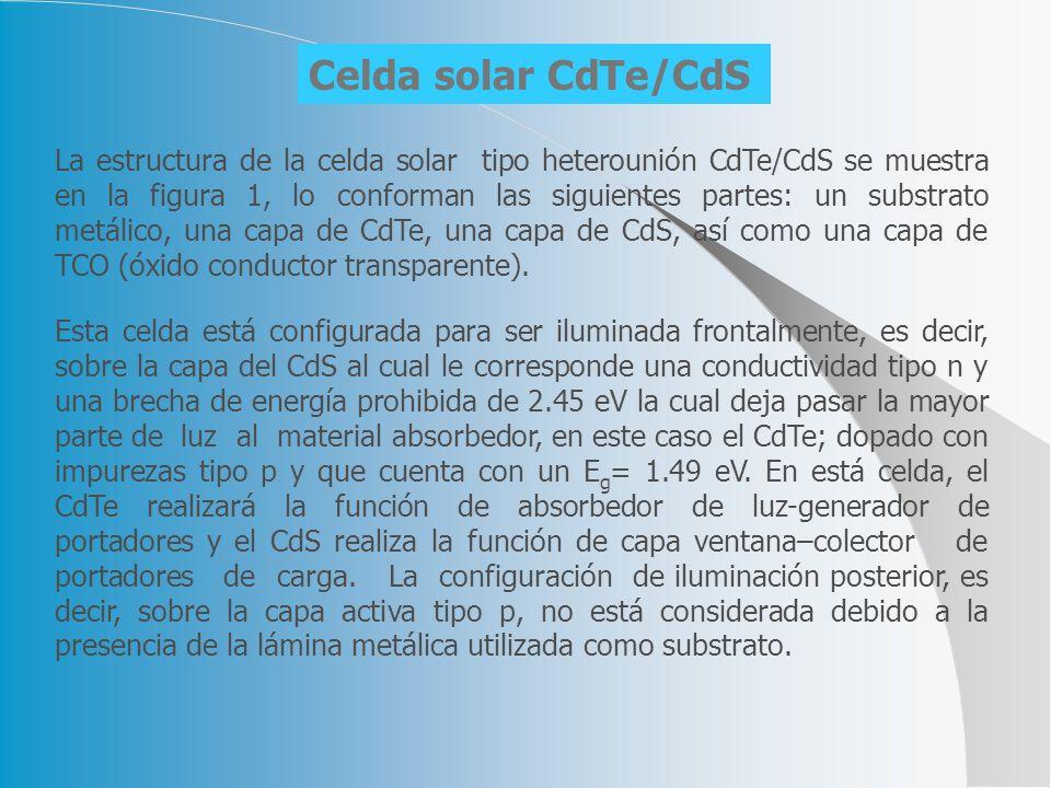 Celda solar CdTe/CdS