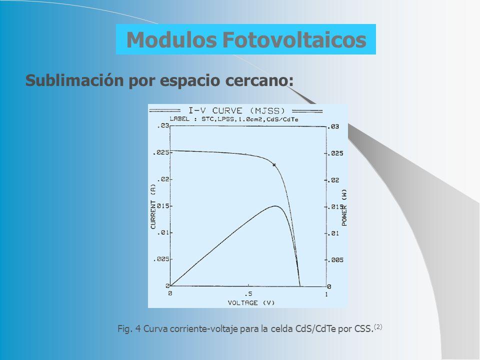 Modulos Fotovoltaicos Sublimación por espacio cercano: