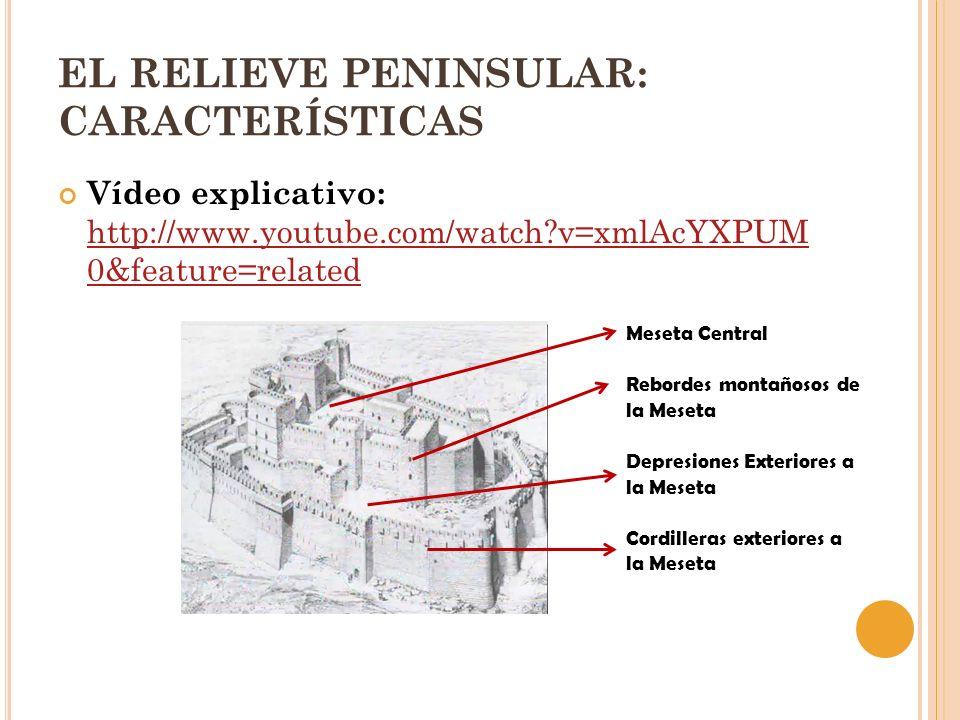 EL RELIEVE PENINSULAR: CARACTERÍSTICAS