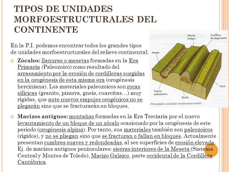 TIPOS DE UNIDADES MORFOESTRUCTURALES DEL CONTINENTE
