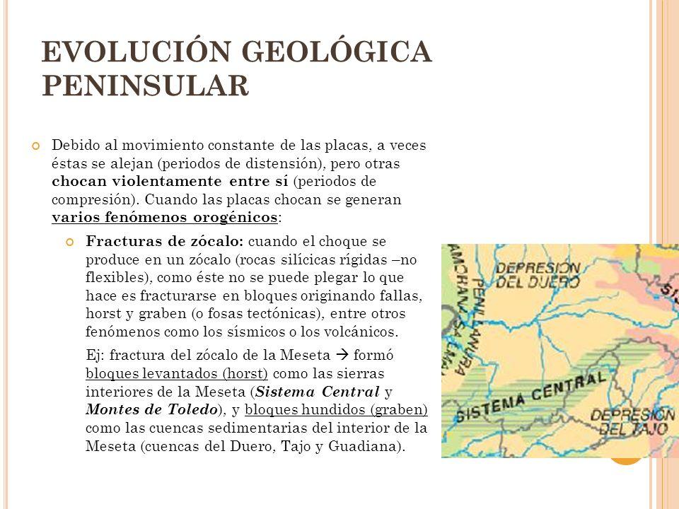 EVOLUCIÓN GEOLÓGICA PENINSULAR