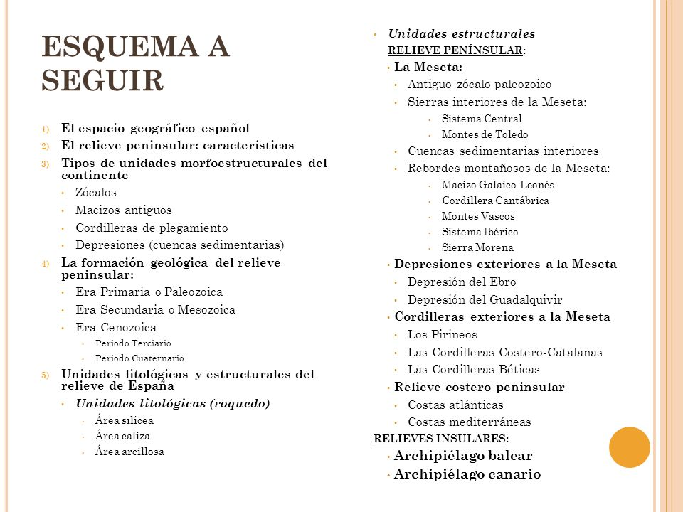 ESQUEMA A SEGUIR Archipiélago balear Archipiélago canario