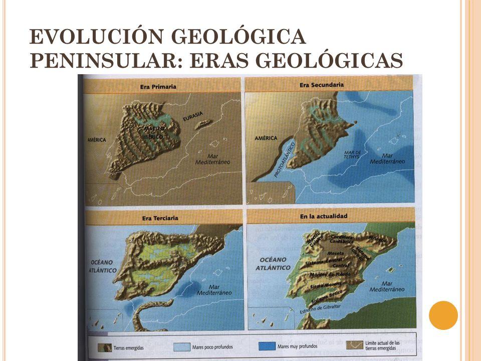 EVOLUCIÓN GEOLÓGICA PENINSULAR: ERAS GEOLÓGICAS