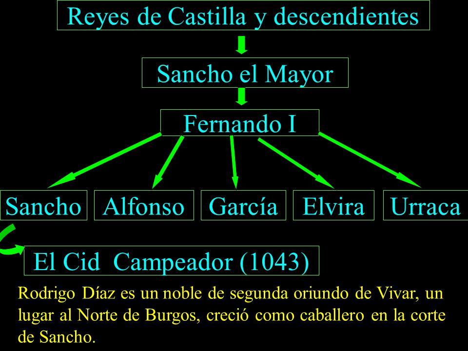 Reyes de Castilla y descendientes