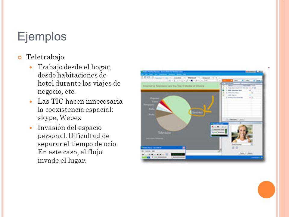 Ejemplos Teletrabajo. Trabajo desde el hogar, desde habitaciones de hotel durante los viajes de negocio, etc.