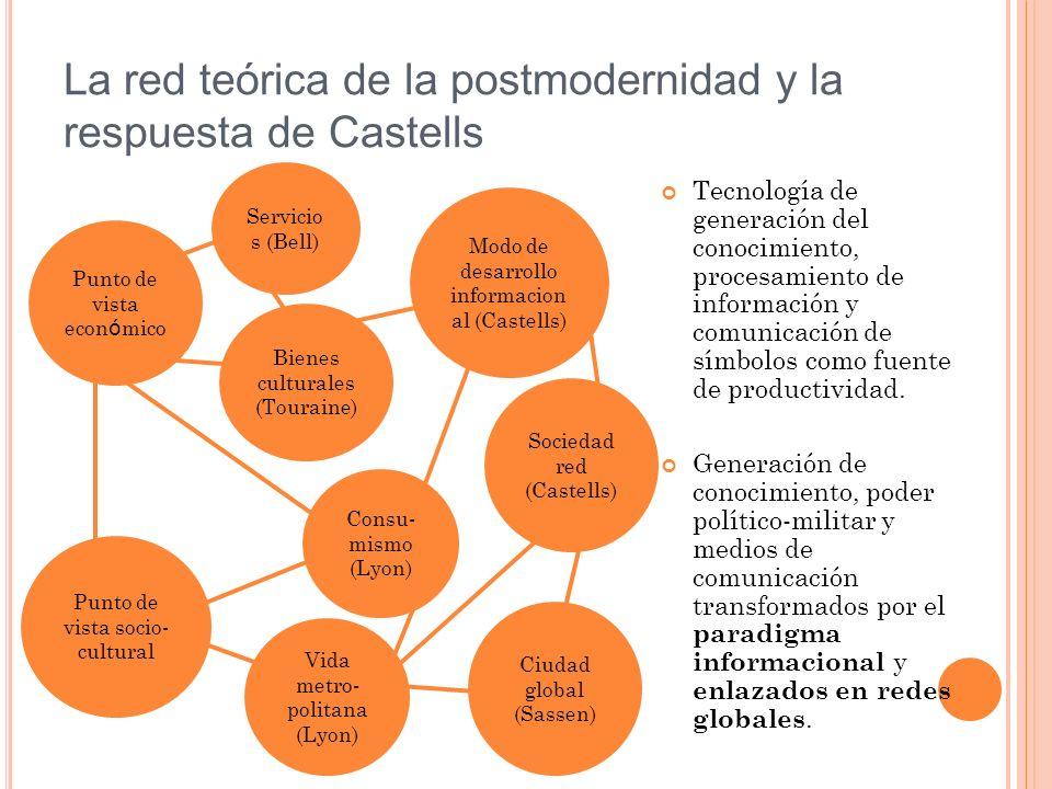 La red teórica de la postmodernidad y la respuesta de Castells