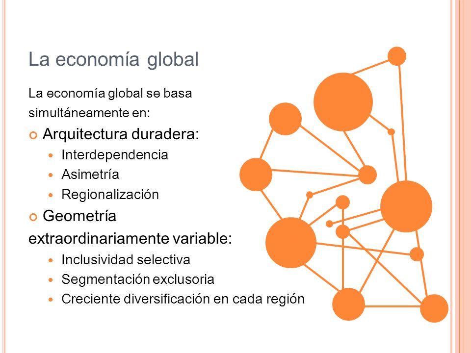 La economía global Arquitectura duradera: Geometría