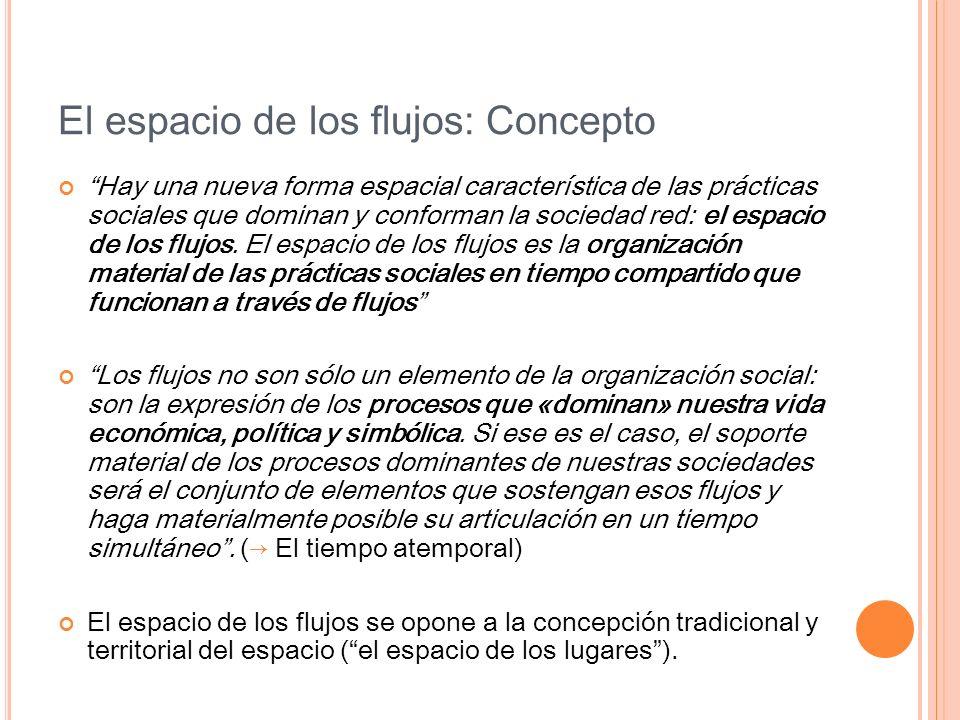 El espacio de los flujos: Concepto