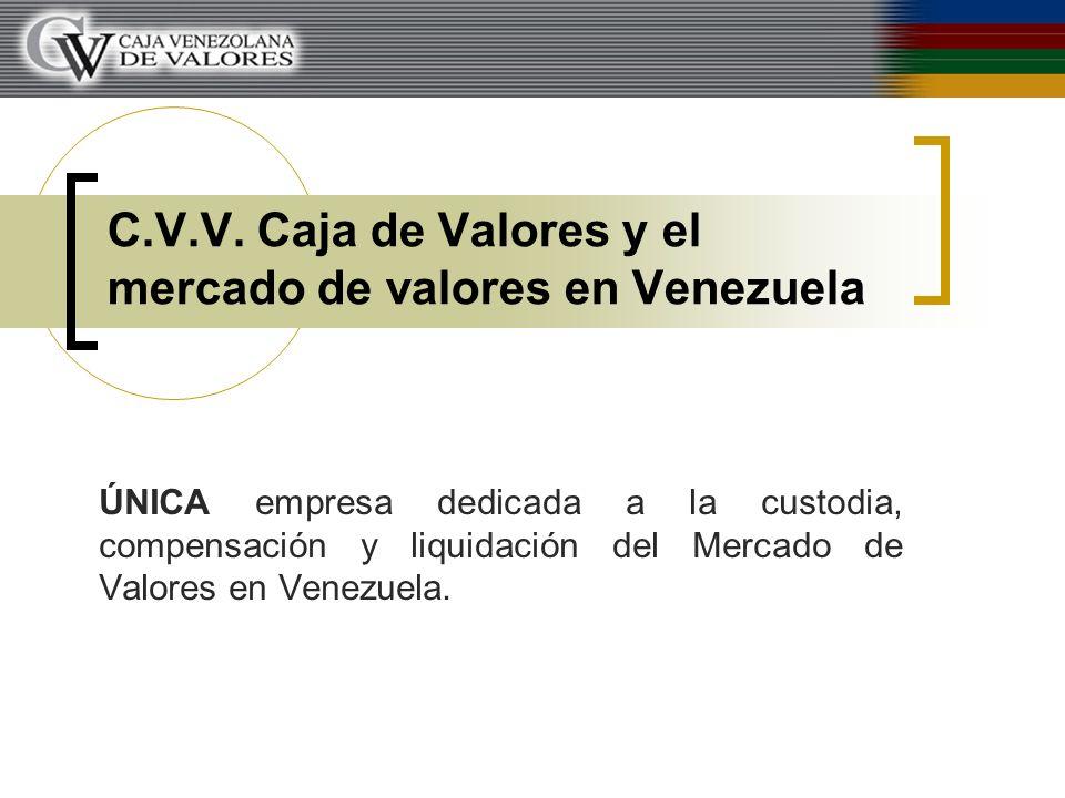 C.V.V. Caja de Valores y el mercado de valores en Venezuela