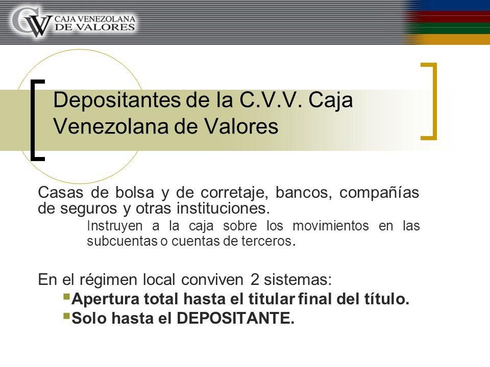 Depositantes de la C.V.V. Caja Venezolana de Valores