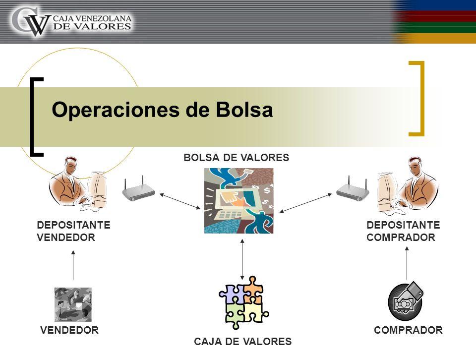 Operaciones de Bolsa BOLSA DE VALORES DEPOSITANTE VENDEDOR DEPOSITANTE