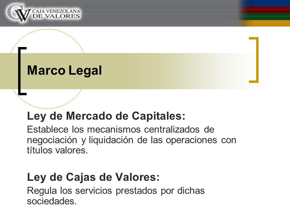 Marco Legal Ley de Mercado de Capitales: Ley de Cajas de Valores: