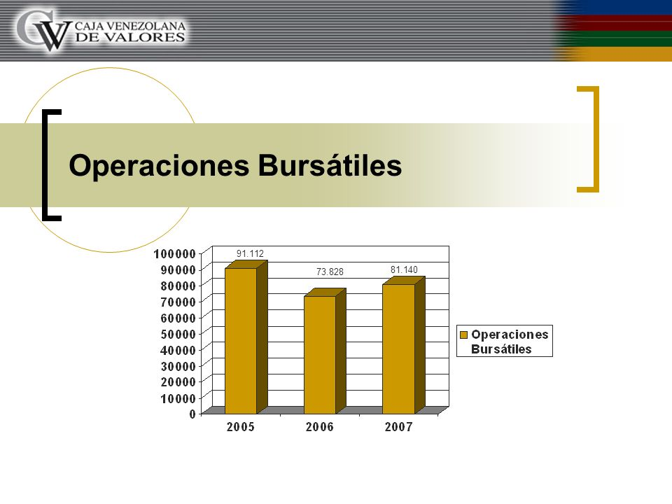 Operaciones Bursátiles