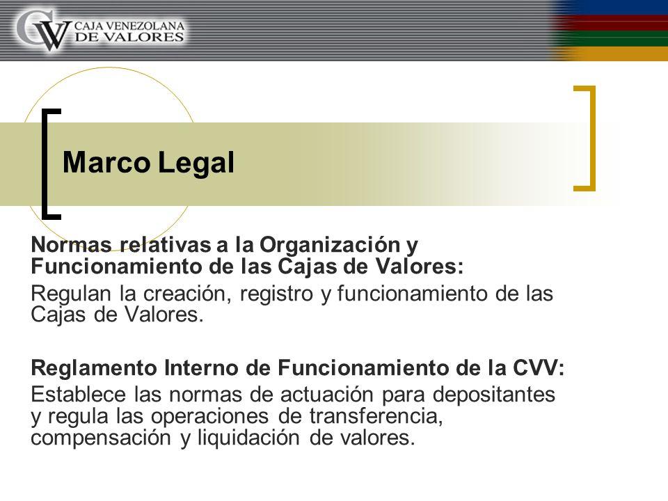 Marco Legal Normas relativas a la Organización y Funcionamiento de las Cajas de Valores: