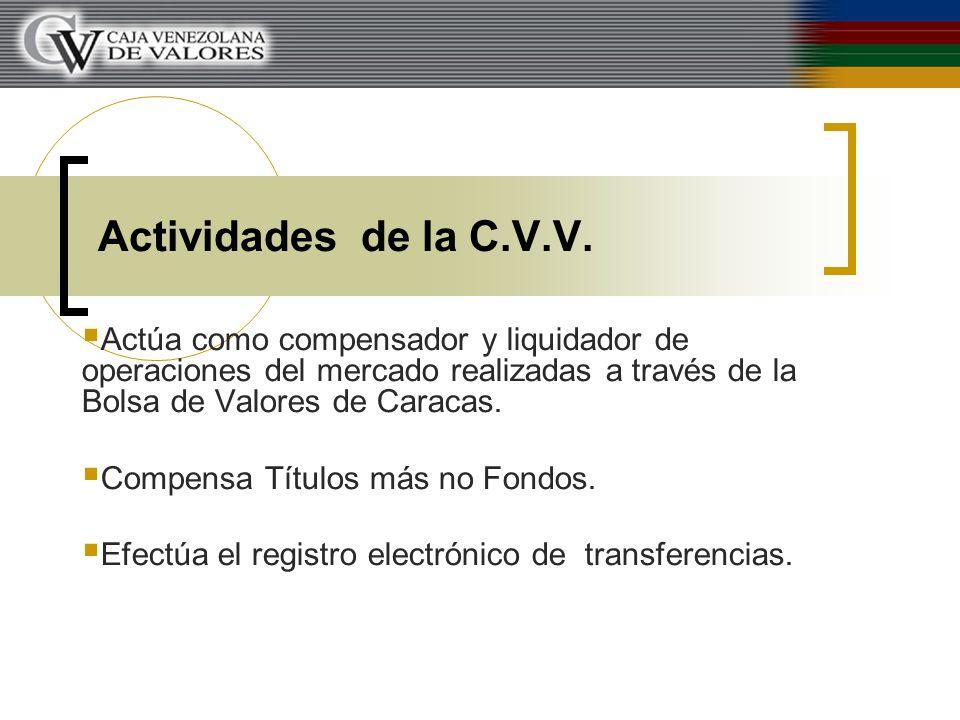Actividades de la C.V.V.