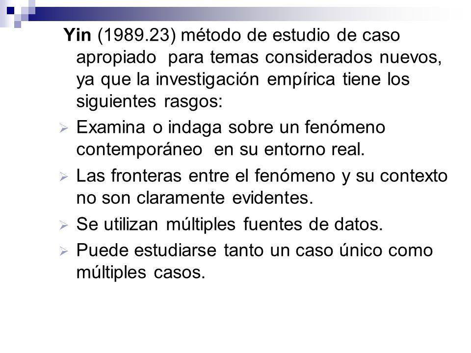 Yin (1989.23) método de estudio de caso apropiado para temas considerados nuevos, ya que la investigación empírica tiene los siguientes rasgos: