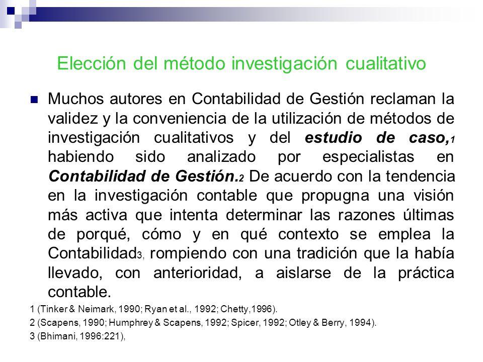 Elección del método investigación cualitativo