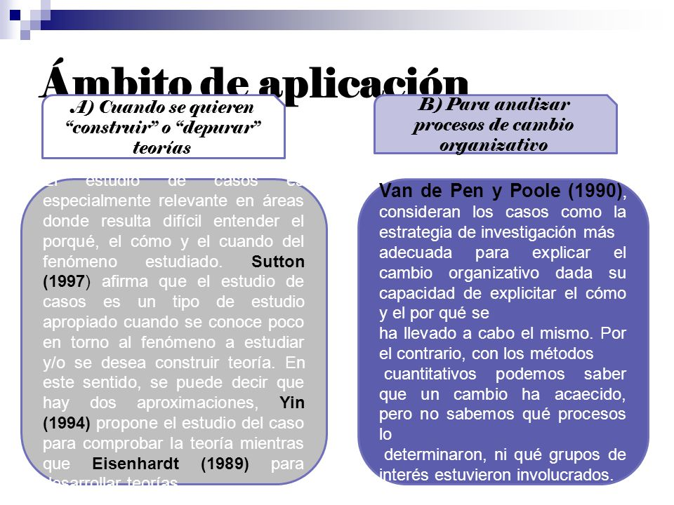 Ámbito de aplicación A) Cuando se quieren construir o depurar teorías. B) Para analizar procesos de cambio organizativo.