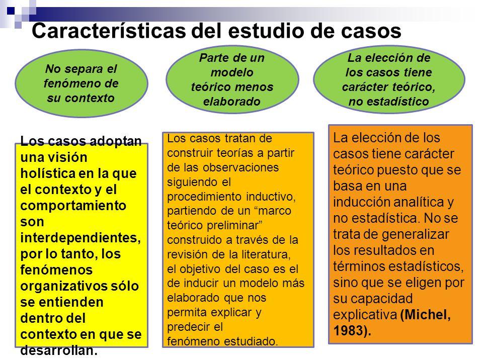 Características del estudio de casos