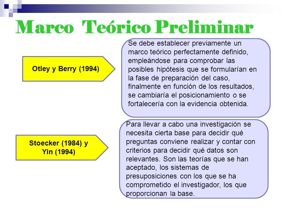 Marco Teórico Preliminar