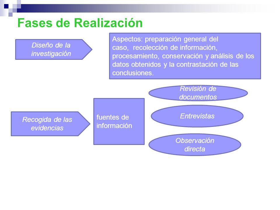 Fases de Realización Aspectos: preparación general del