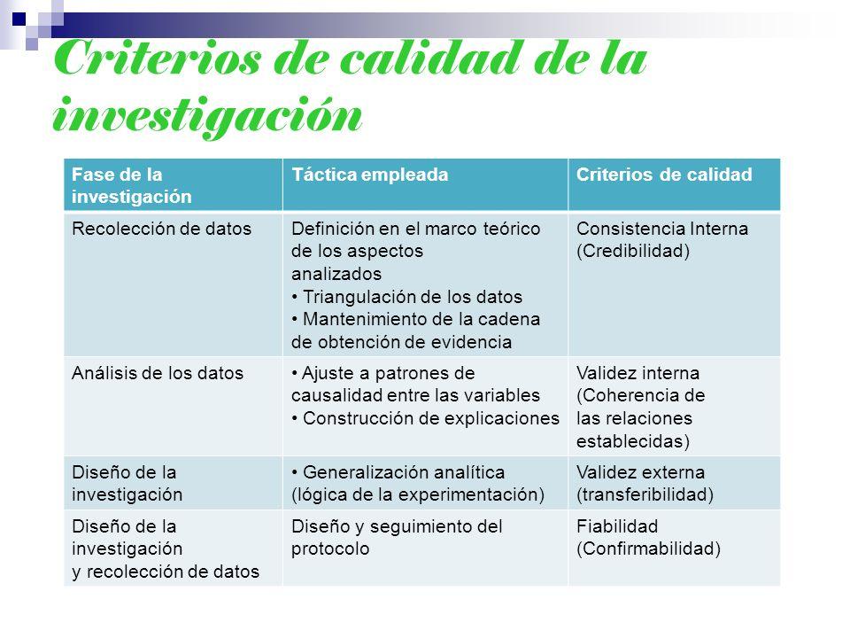 Criterios de calidad de la investigación