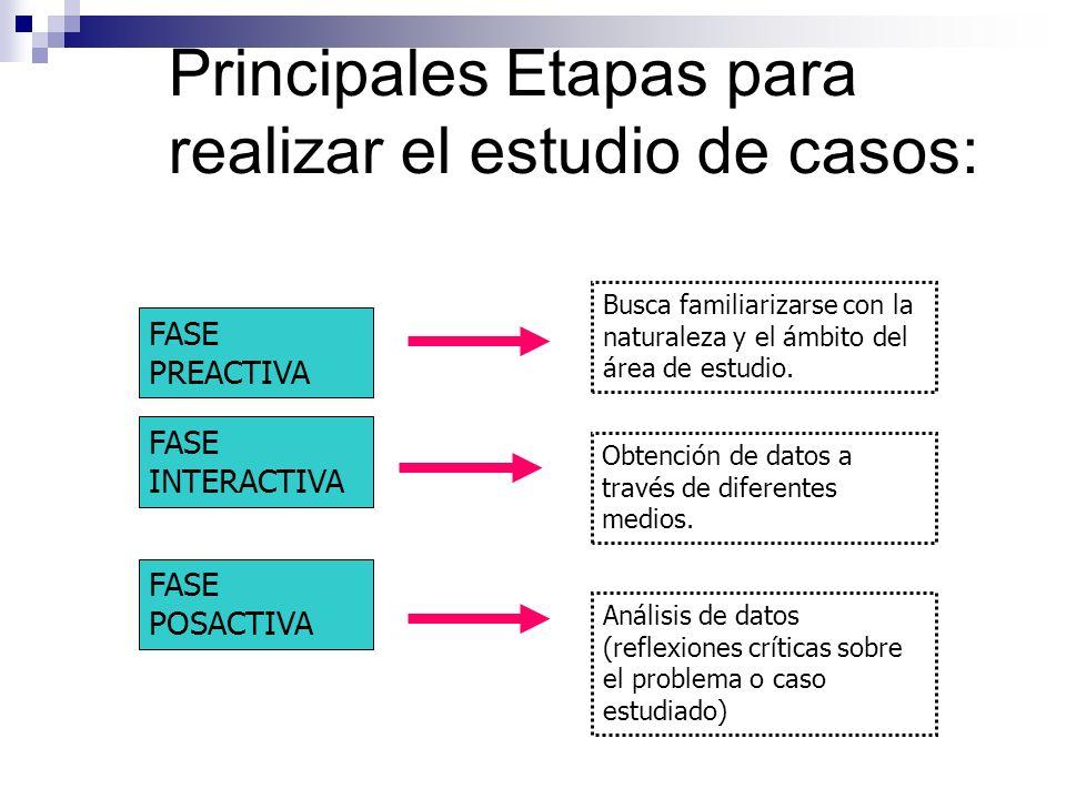 Principales Etapas para realizar el estudio de casos: