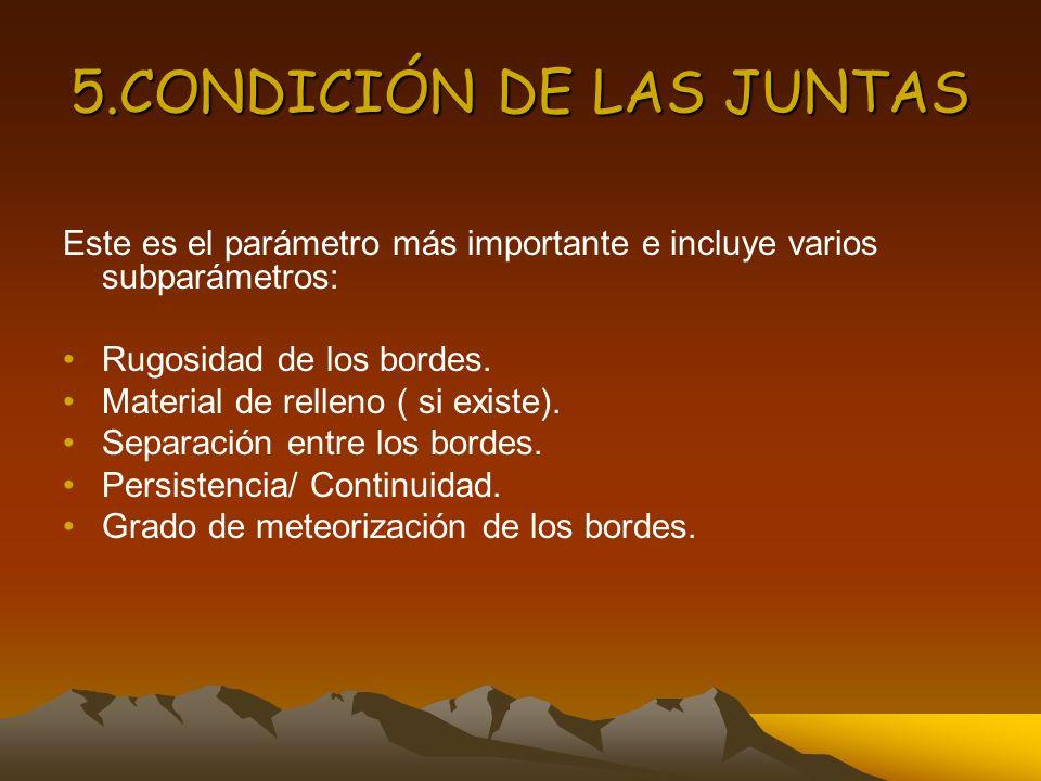 5.CONDICIÓN DE LAS JUNTAS