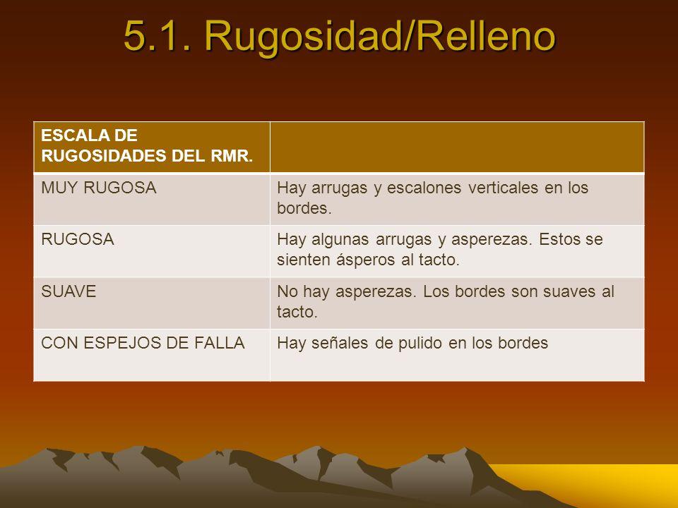 5.1. Rugosidad/Relleno ESCALA DE RUGOSIDADES DEL RMR. MUY RUGOSA