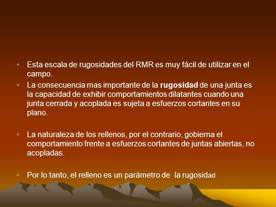 Esta escala de rugosidades del RMR es muy fácil de utilizar en el campo.