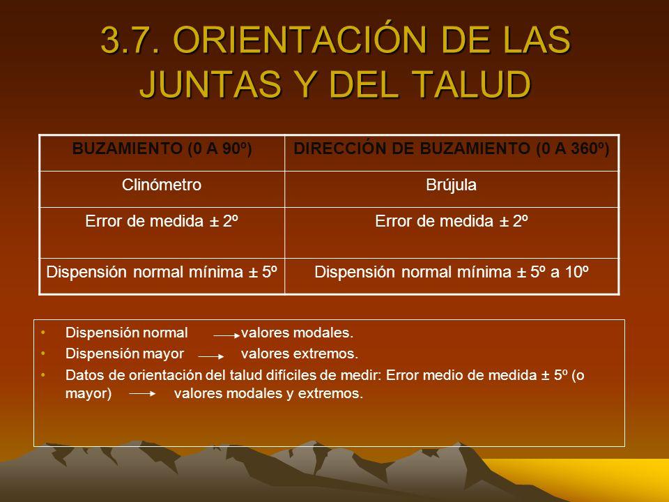 3.7. ORIENTACIÓN DE LAS JUNTAS Y DEL TALUD