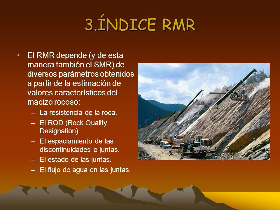 3.ÍNDICE RMR
