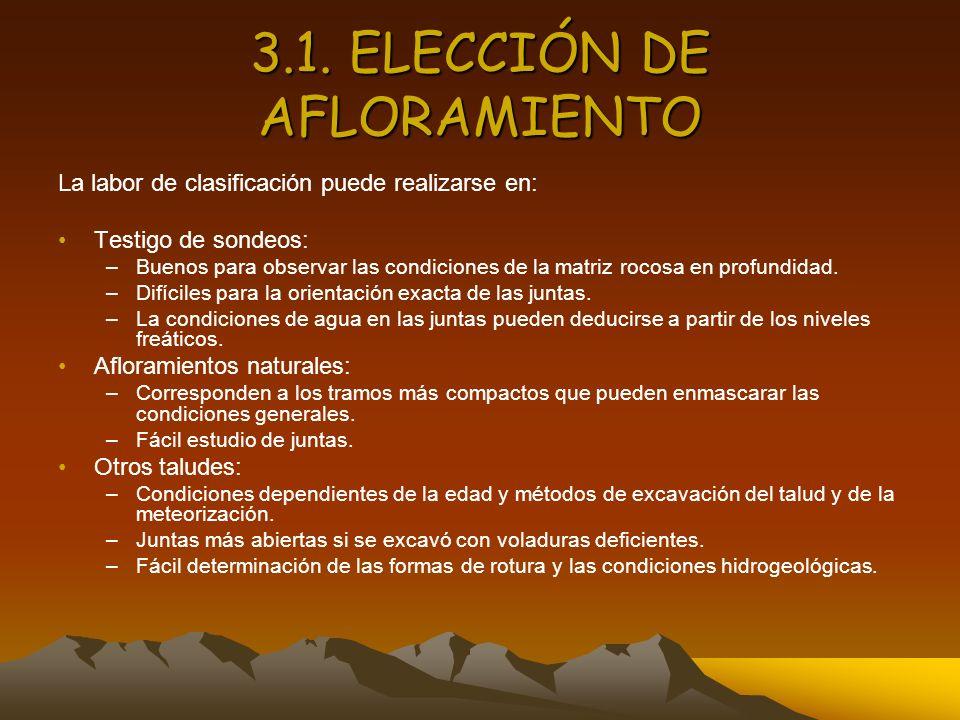 3.1. ELECCIÓN DE AFLORAMIENTO