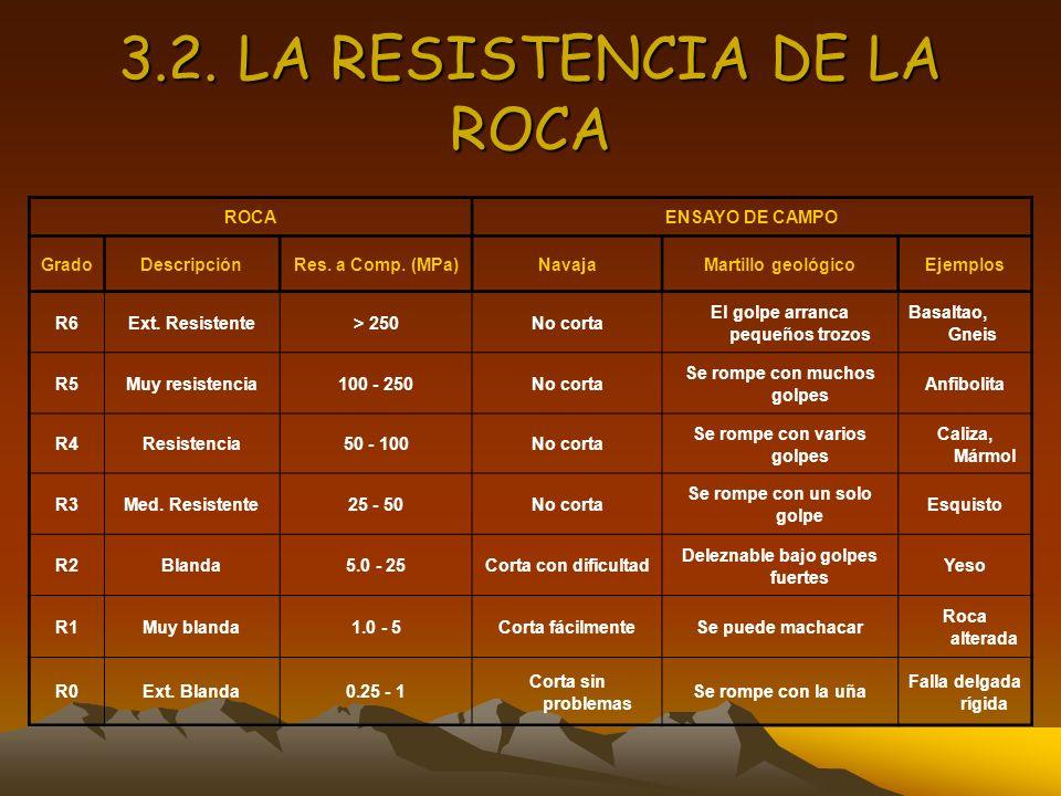 3.2. LA RESISTENCIA DE LA ROCA