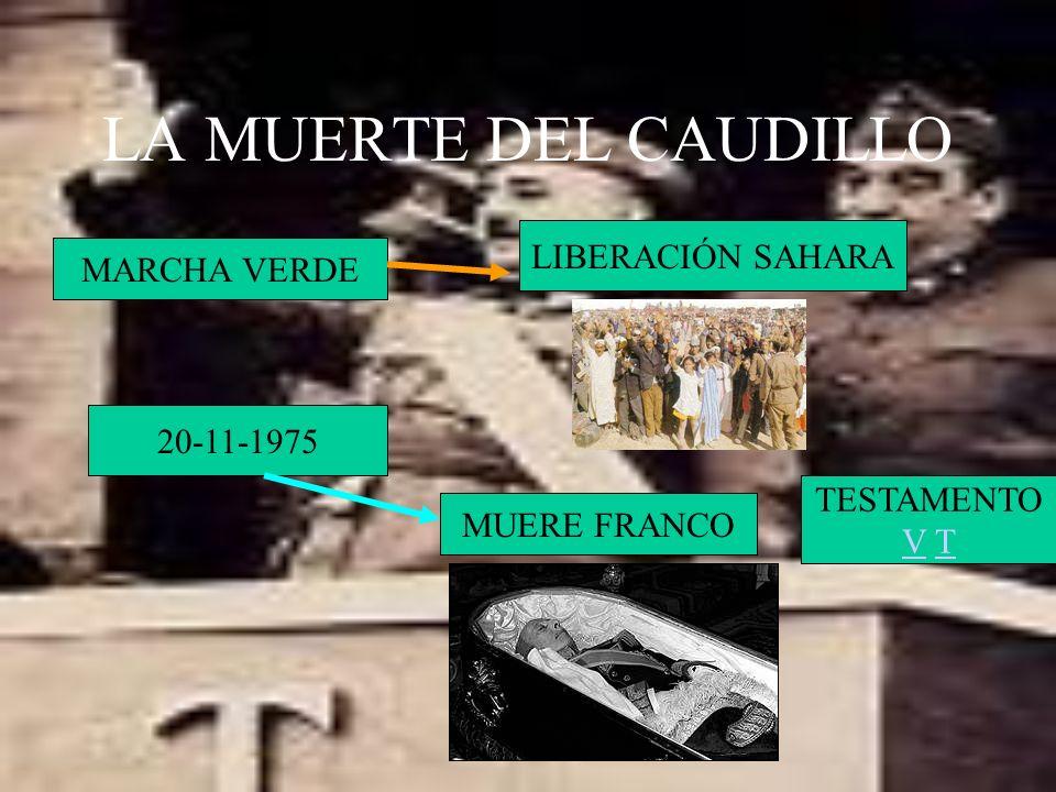 LA MUERTE DEL CAUDILLO LIBERACIÓN SAHARA MARCHA VERDE 20-11-1975