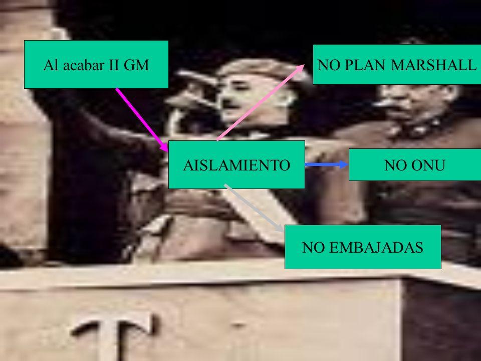 Al acabar II GM NO PLAN MARSHALL AISLAMIENTO NO ONU NO EMBAJADAS