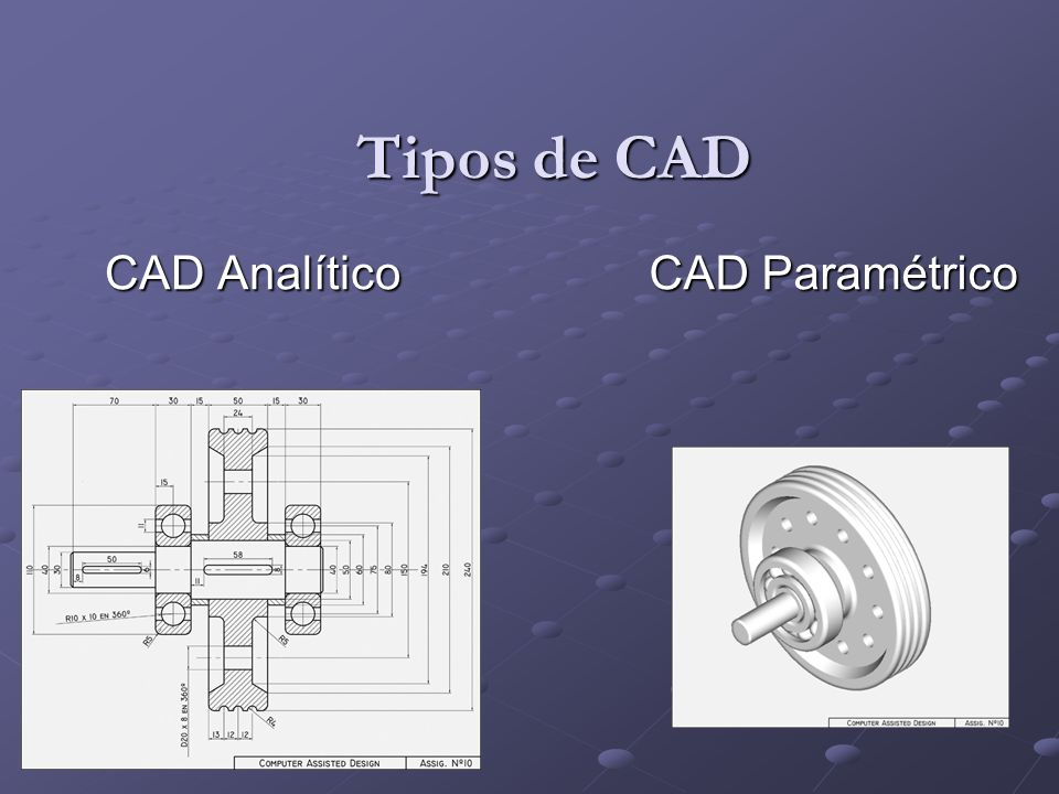Tipos de CAD CAD Analítico CAD Paramétrico