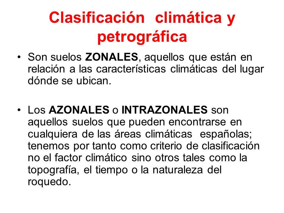 Clasificación climática y petrográfica