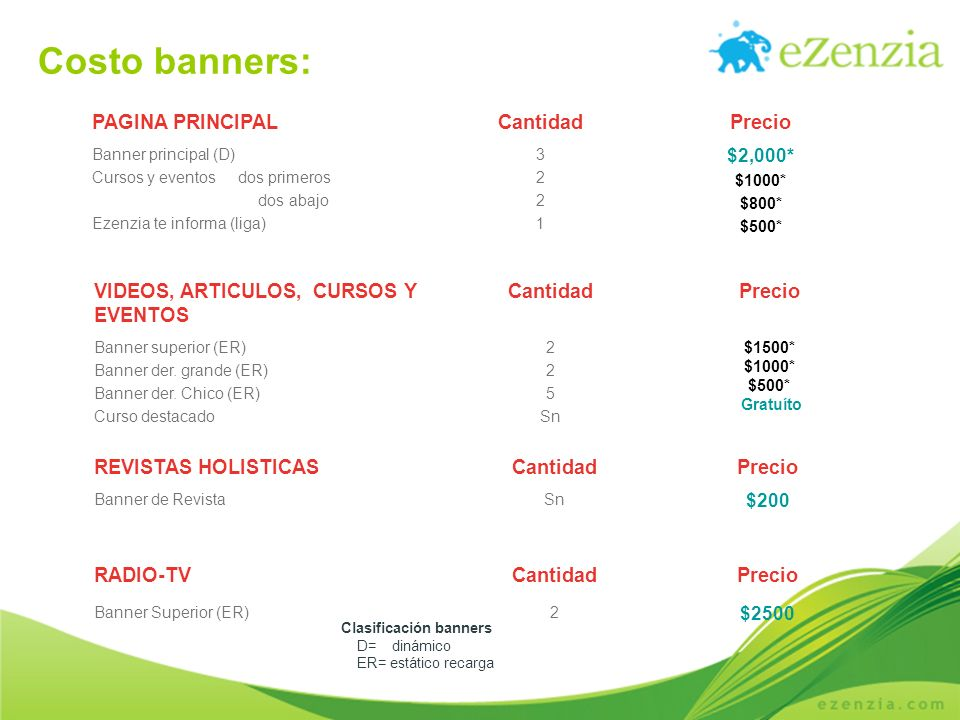 Costo banners: PAGINA PRINCIPAL Cantidad Precio