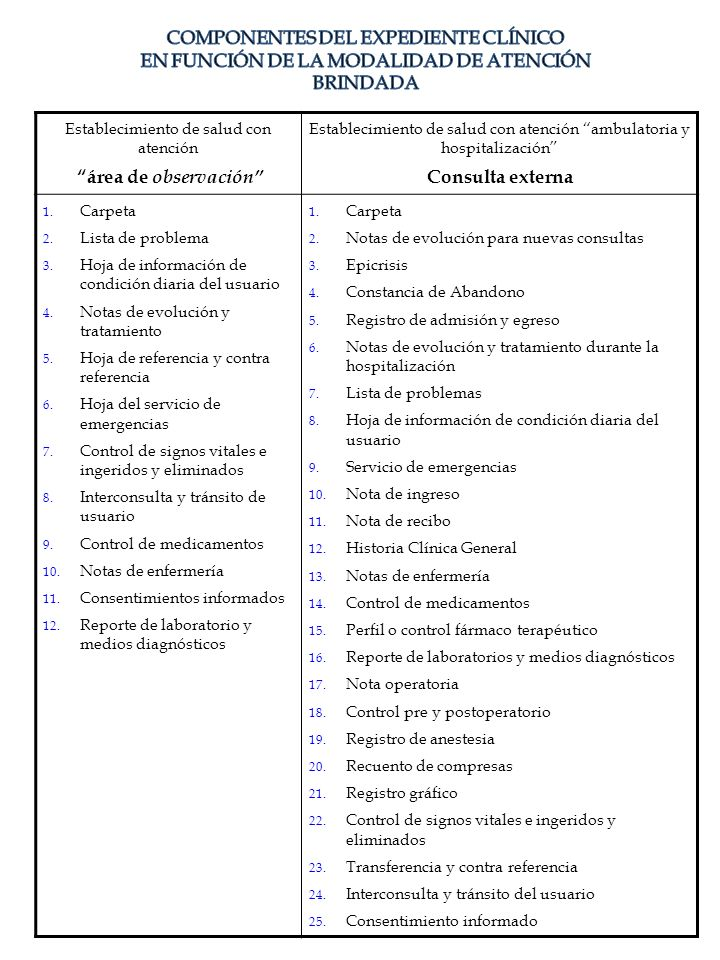 área de observación Consulta externa