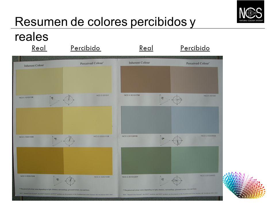 Resumen de colores percibidos y reales