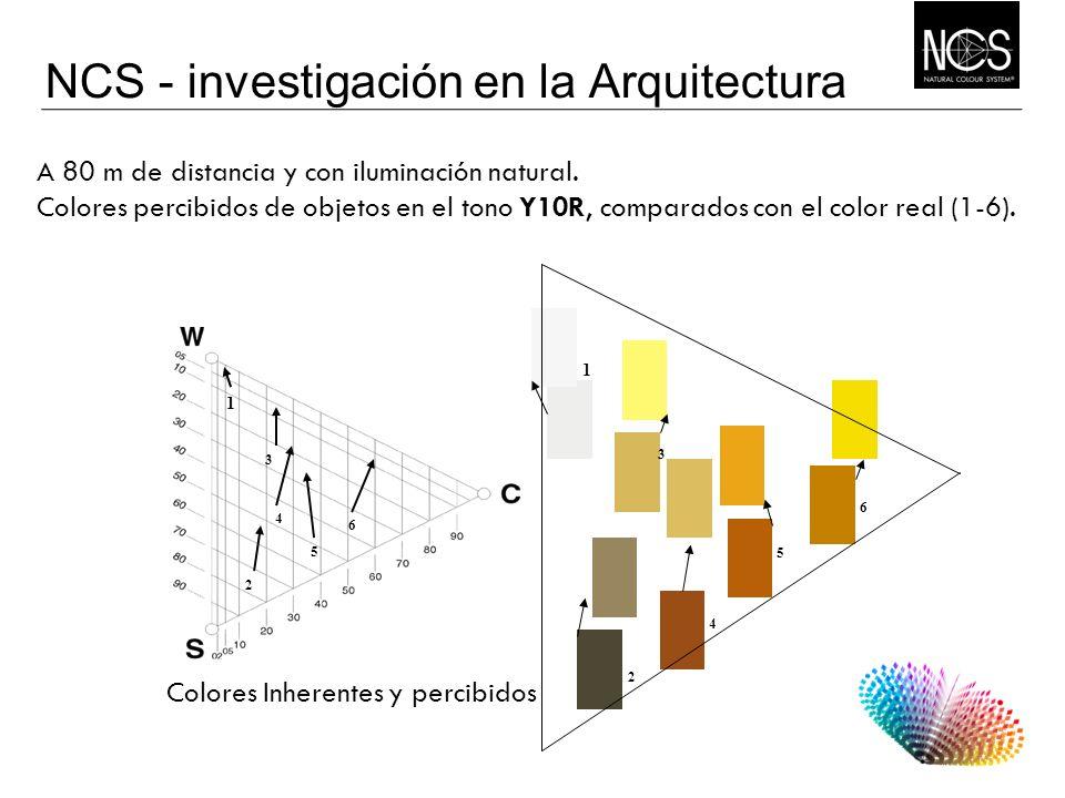 NCS - investigación en la Arquitectura