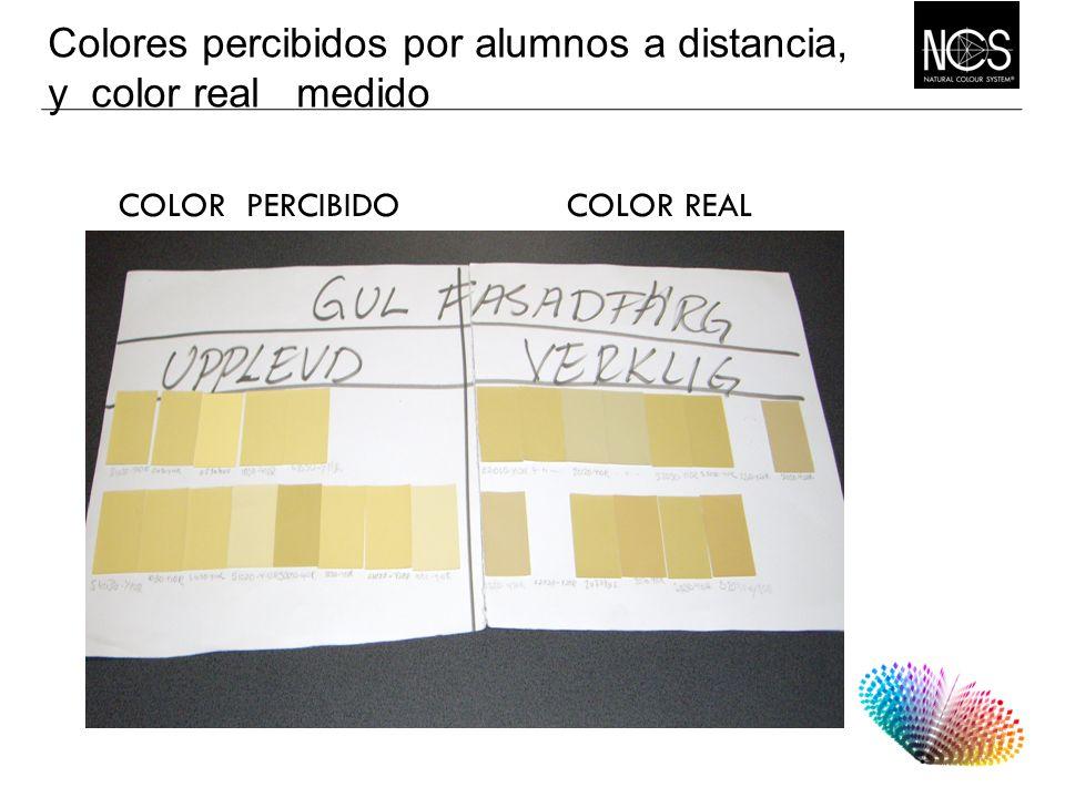 Colores percibidos por alumnos a distancia, y color real medido