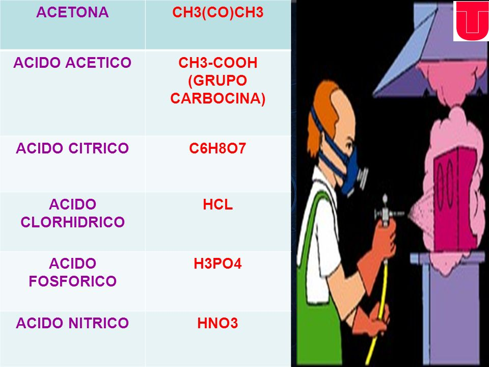 CH3-COOH (GRUPO CARBOCINA)