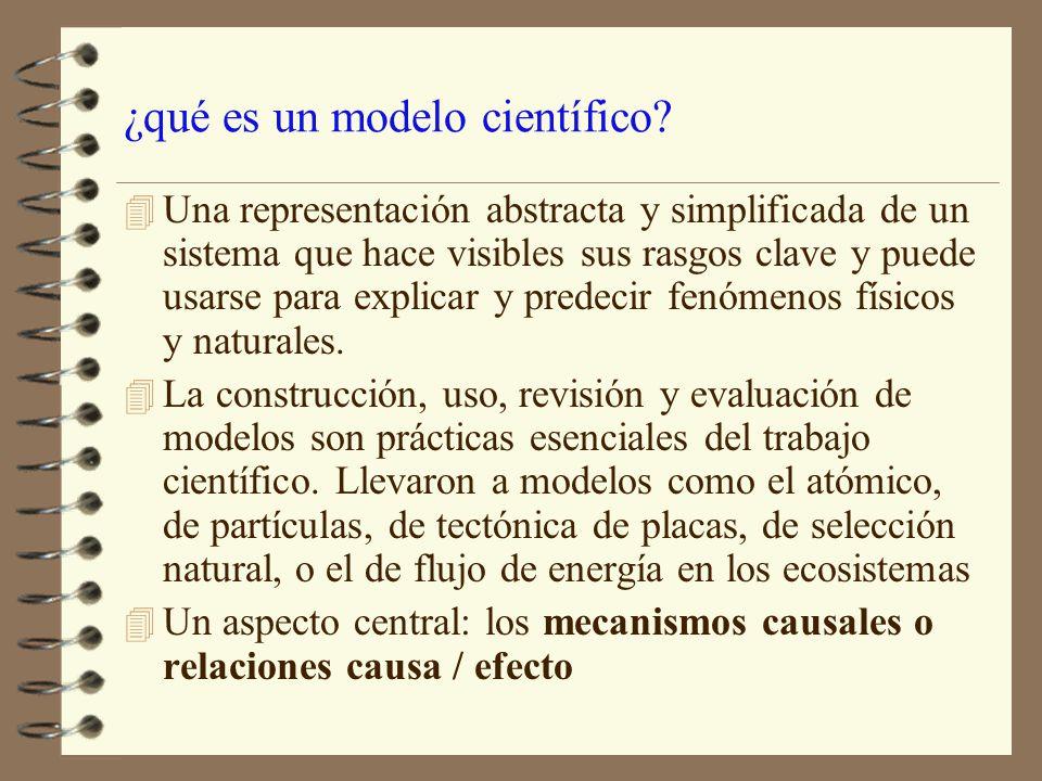 ¿qué es un modelo científico